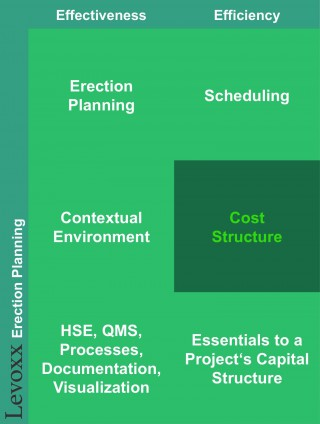 Levoxx_Erection_Planning_5_1