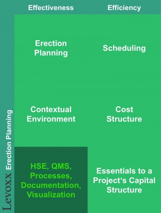 Levoxx_Erection_Planning_6_1