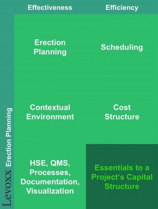 Levoxx_Erection_Planning_7_1
